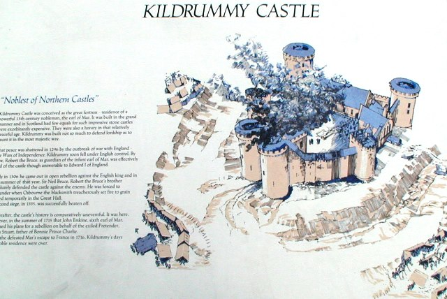 Plan of Kildrummy Castle